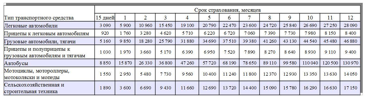 Дебетовая карта космополитен